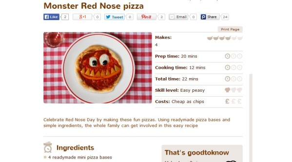 Monster Red Nose pizza
